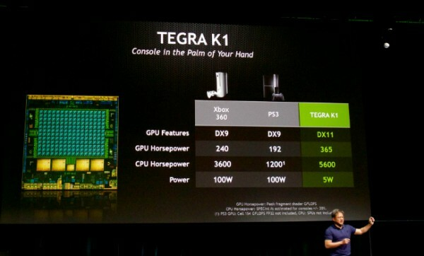 tegra k1 - consolas editada