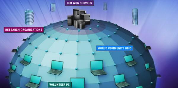 world-community-grid