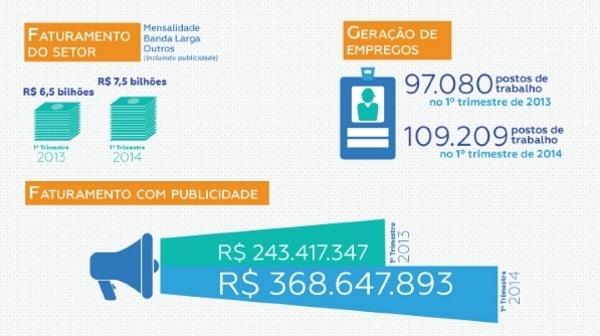 insert infografico2