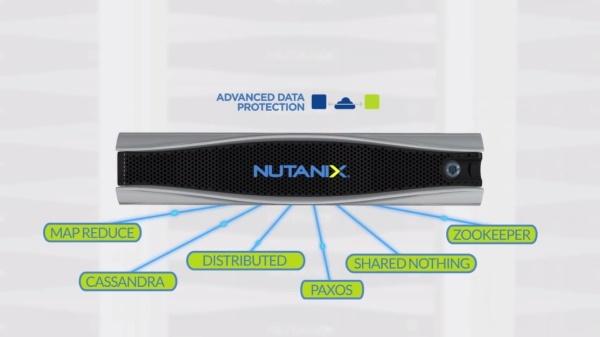 nutanix4 bitbr
