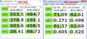 Comparação de velocidade do SSD com HD convencional